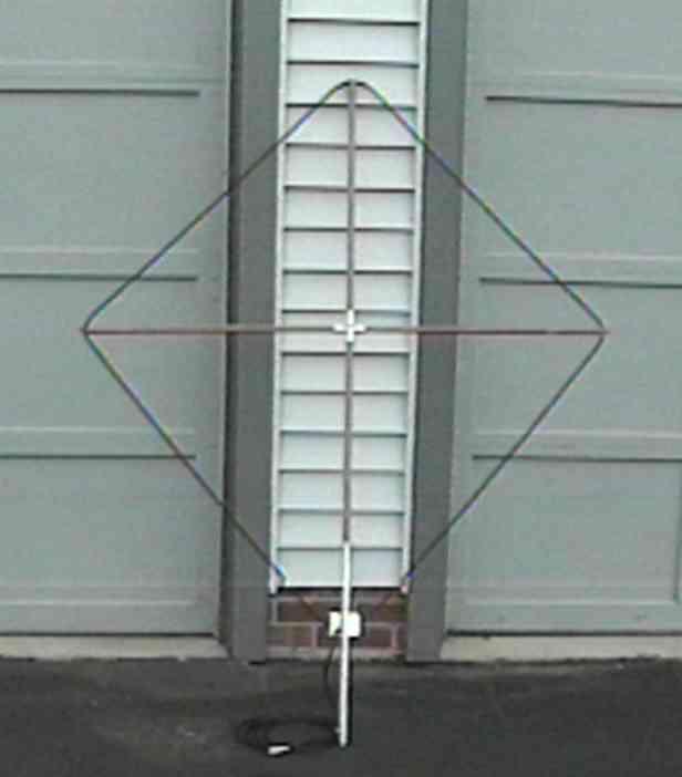 Single turn shielded loop antenna receiving